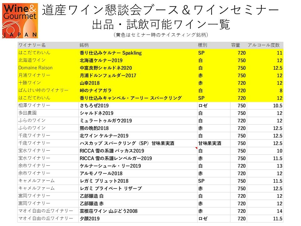ワイン&グルメジャパン 出品ワイン一覧