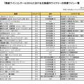 2014 国産ワインコンクール結果(北海道のワイナリー 受賞ワインリスト)