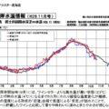 奥尻島でのワイン海中貯蔵実験(2018年2月28日)